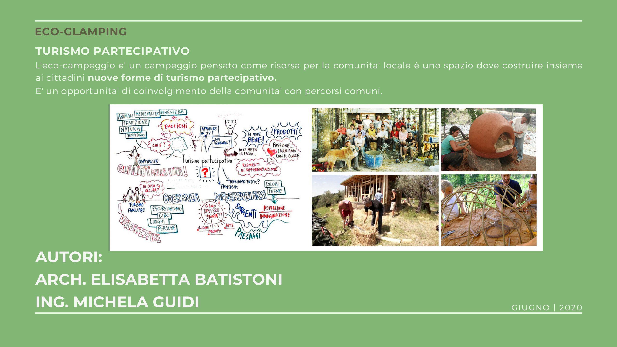 Copia di Green and White Modern Slow Living Guide Presentation